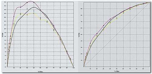 印刷曲線圖